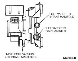 2005 ford mustang cooling fan wiring diagram with Ford Mustang Fuel Tank Pressure Sensor on P 0996b43f8075b2ce besides 2p3x0 Coolant Temperature Sensor 2001 Camaro together with 2002 Camry Power Steering System Diagram further 97 Honda Civic Oxygen Sensor Wiring Diagram moreover T12718013 Heater core located 2004 crown victoria.