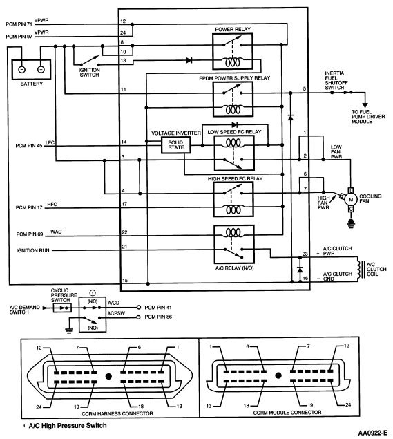 ccrm zx2 wiring diagram pcm wiring diagram wiring diagram   elsalvadorla ccrm wiring diagram for 1998 ford escort escort ccrm wiring diagram