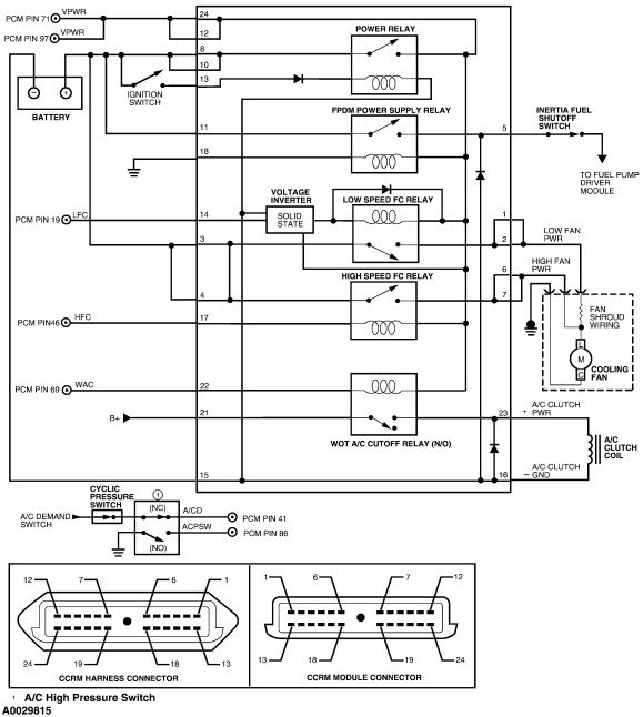 Ford Ccrm Diagram - Introduction To Electrical Wiring Diagrams •