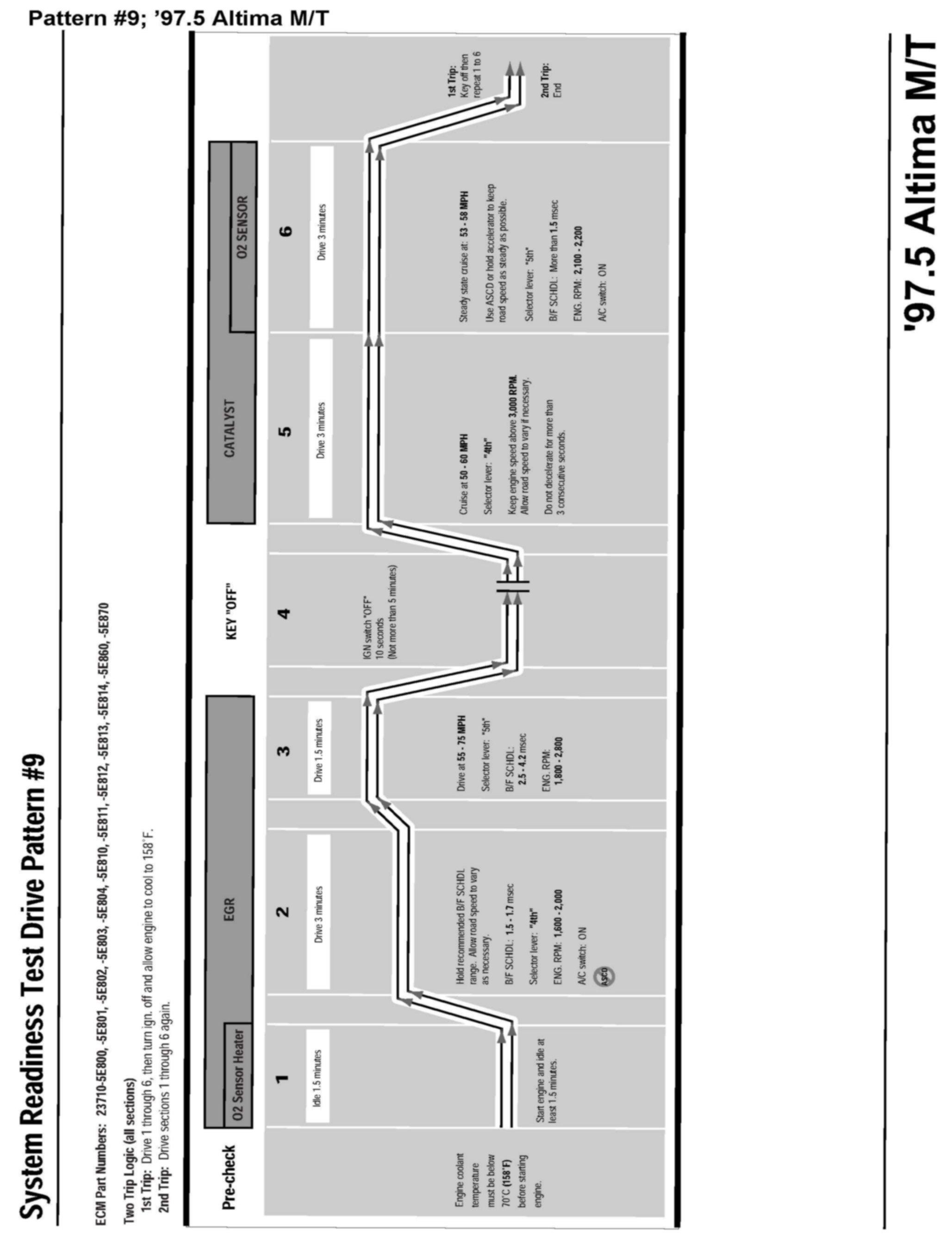 2009 Nissan Datsun Altima V6 35l Vq35de Srt 97 Engine Diagram Pattern 8 A T